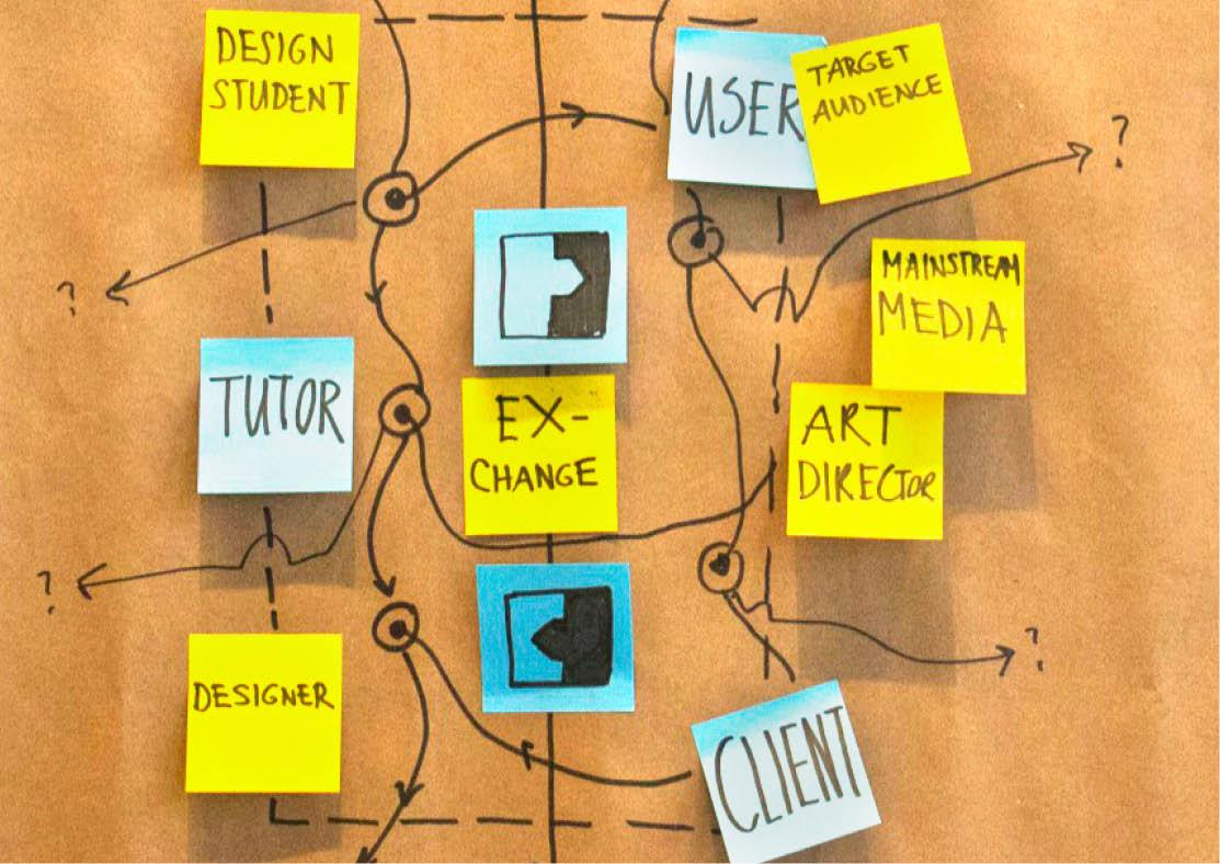 Blueprints for Designers' Lifelong Learning
