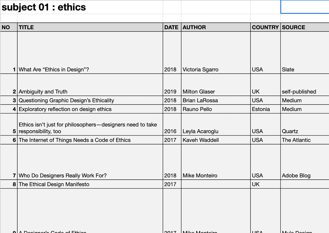 Issue on Ethics in Design